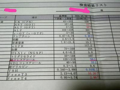 血液検査結果181102